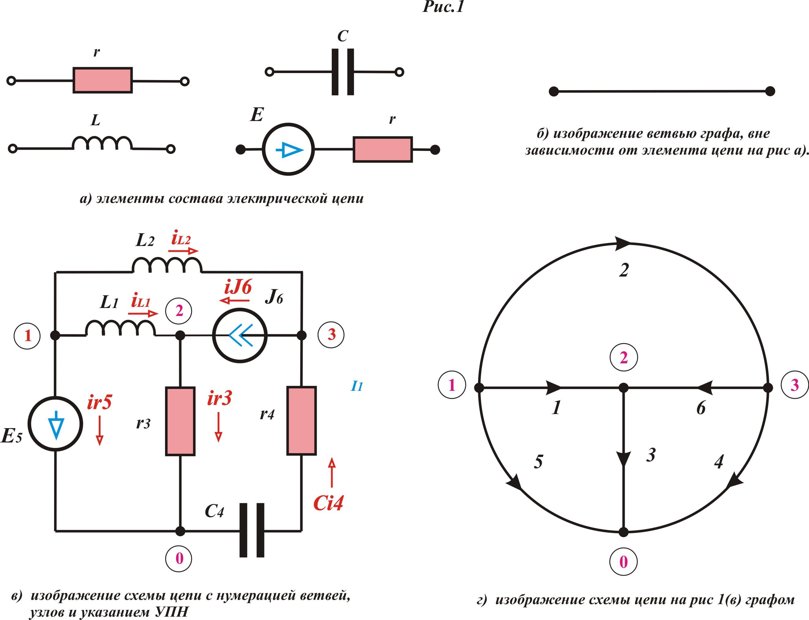 Электроустановка действующая с простой и наглядной схемой